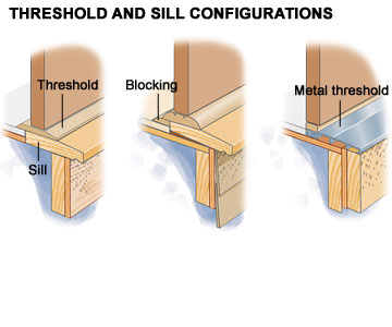 Replacing a sill and threshold